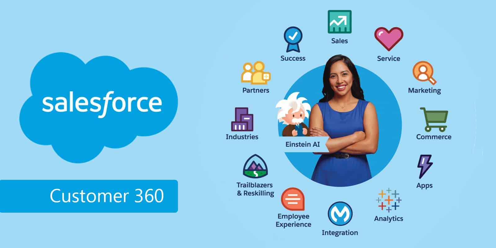 Salesforce-Customer-360