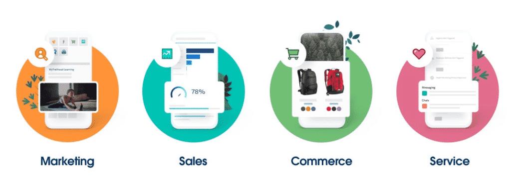 0portunidad de unir a tus equipos de ventas, marketing, comercio
